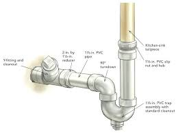Slow Draining Bathroom Sink Remedy by Clean Out Clogged Sink Drain Blocked Kitchen Intended Essential