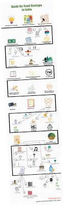 Food Truck Business Plan Pdf ZCZZ Beautiful Food Truck Business Plan ... A Sample Mobile Food Truck Business Plan Templatedocx Template Youtube Resume Elegant Unique Restaurants Start Up Costs Jianbochen Memberpro Co Food Truck Contingency Inspirational Supplier Non Medical Home Care Company Org Chart Best Of Restaurant Pdf Rentnsellbdcom Professional Lovely Business Mplate Sample With Financial Projections