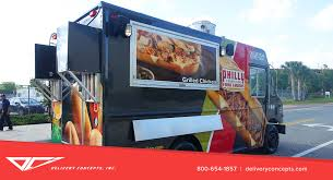 100 Food Truck Concepts Strategies To Enter The Industry Delivery