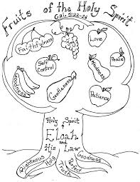 Fruit Of The Spirit Printable Coloring Page