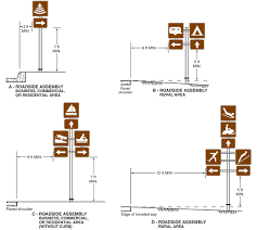Fire Extinguisher Mounting Height Requirements by 903 13 Recreational And Cultural Interest Area Signs Engineering