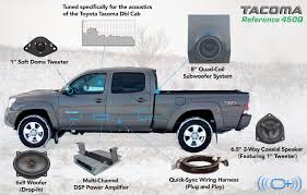 Toyota Tacoma | Reference 500Q 2015 Toyota Tacoma Reviews And Rating Motor Trend Subwoofer Speakers In Car Best Truck Resource Sub For Shallow Mount Subwoofers Bed Banger Bar 2019 Honda Ridgeline Pickup In Texas North Dealers The 2017 New Dealership Candaigua Near Fits Gmc Sierra 1500 19992002 Rear Pillar Replacement Harmony Ha Short Tent Yard Photos Ceciliadevalcom 2008 Tundra Crewmax Build Santa Fe Auto Sound Rtle Road Test Review By Ben Lewis