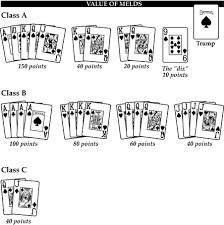 deck pinochle 4 player pinochle