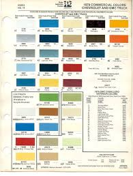 Paint Chips 1978 GMC Chevy Truck | Chevy | Pinterest | Chevy, Chevy ... 2018 Chevrolet Silverado Colorado Ctennial Editions Top Speed Factory Color Truck Photos The 1947 Present Gmc Gmc Truck Codes Best Image Kusaboshicom 1955 Second Series Chevygmc Pickup Brothers Classic Parts 1971 1972 Chevrolet Truck And Rm Color Paint Chip Chart All 1969 C10 Stepside Stock 752 Located In Our Tungsten Metallic Paint Fans Page 16 2014 Chevy 1990 Suburban Facts Specs And Stastics Paint Chips 1979 Dealer Keeping The Look Alive With This Code How To Find Color On A Gm 2005 1948 Chev Fleet Commerical