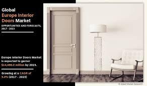 Home Interior Doors Europe Interior Doors Market Size Industry