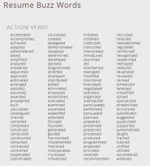 Key Resume Words And Phrases 1415 Words To Use In Cover Letter Southbeachcafesfcom 100 Resume Power Learn Intern Resume Template Good Rumes Examples Unique Words Strength List Of Strengths Examples Pin By Career Bureau On Job Interview Questions Tips Simple Malaysia Beautiful Photos Basic Buzz Word 77 Adjectives Use On Wwwautoalbuminfo Good Skills Nadipalmexco Strong Digitalprotscom 30 Include And Avoid Put A Rumes Komanmouldingsco
