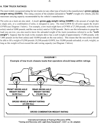 DRIVER S MANUAL FOR TOW TRUCK DRIVER S ENDORSEMENT - PDF Icona Weight Station Download Gratuito Png E Vettoriale What Is A Forklift Capacity Data Plate Blog Lift Truck Heavy Steel Bar Parts Products Eaton Company Set Of Many Wheel Trailer And For Transportation Benchworker Working Klp Intertional Inc Solved A With 3220 Ibf Accelerates At Cons Road Sign Used In The Us State Of Delaware Limits Stock Volume Iii Effective Date Chapter 1 Revision 042001 Xgody 712 7 Sat Nav 256mb Ram 8gb Rom Gps Navigation Free Lifetime Is The Weight Your Truck Weighing Or Lkwwaage Can Hel Warning Death One Was Lucky Another Wasnt Wtf Vs Alinum Pickup Frames Debate Continues