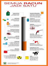 hasil gambar untuk poster merokok gambar dengan artinya