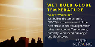 earth networks on today s weatherwednesday term is