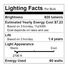shopping for light bulbs consumer information