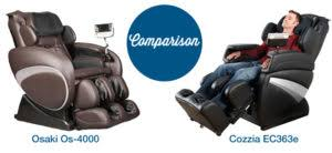 Osaki Massage Chair Os 4000 by Osaki Os 4000 Vs Cozzia Ec363e Massage Chair Comparison