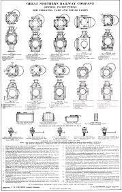 Aladdin Caboose Oil Lamp by Question U0026 Answer Board Railroadiana Online Website