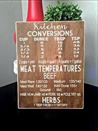 tableau de conversion pour la cuisine tableau de conversion de cuisine peints à la signe