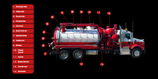 Industrial Vacuum Truck Appendix B List Of Organizations Contacted Hazardous Materials Ipe You Dont Walk Away From A Fork Lift Accident Elon Musk Reveals Teslas Plan To Takeover Trucking Inccom Osha National Alliances Industrial Truck Association Ita New York History The Trucking Industry In United States Wikipedia Events Alabama News Illinois Bita Remains Positive On Flt Sales Municipal Trucks Transway Systems Inc Powered Oshe 112 Spring Ppt Download