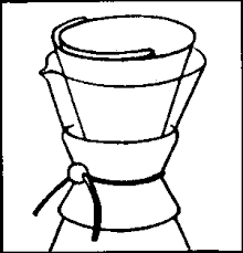 Sweet Marias Brewing Instructions Chemex Coffee Makers