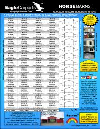 Wooden Pole Barns Prices PDF Plans Home Design Post Frame Building Kits For Great Garages And Sheds House Plan Prefab Barn Homes Inspiring Ideas Step By Diy Woodworking Project Cool Pole Garage Plans 58 And Free Diy Guides Shed Outdoor With Living Quarters Floor Materials Redneck Cost Of Morton Barns Designs 30x40 Pole Barns Check Out Our Updated Prices We Update Weekly To Blueprints Amish Country 30x50 Metal Prices