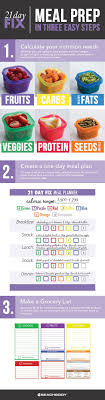 fiche crap cuisine how portion containers work 21 day fix