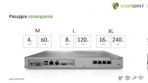 Jak Zbudować Kompletne Rozwiązanie VoIP Przy Użyciu BeroNet ... Digium 1g200f Two Span Digital T1e1pri To Voip Gateway Appliance Mini Sver Asterisk Pbx With Power Supply China Web Manufacturers And Centralini Voip Cagliari Itnetlabit Make Me Offer Yeastar Ysts20 Mypbx S20 4 Fanvil X4s Ucm6510 Ip For Unified Communications Grandstream Networks Ucm6204 Ippbx 8x Gxp1625 2 Line Poe Hd Pika Warp Review Sangoma Gateways Voice Cards How Much Does A Premised Based Phone System Cost Small Dt01 Open Source Adapter From Edwin On Tindie Beronet Products Gmbh