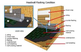 inspecting underlayment on roofs internachi