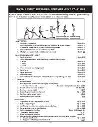 Usag Level 3 Floor Routine 2014 by Level 1 Floor Supplementary Skills Usa Gymnastics