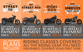 New Rider Program | Barnes Harley-Davidson® | Victoria British ... Derek Fisher Charged With Dui For Crashing Matt Barnes Suv Bso Auto Insurance Quotes Car Sewof Allstate Agent Dean Agency Spencer Homebase Llc Home Facebook Barnesbollinger Services Inc Brea Electric Company Breas Oldest Continuously Operating James R Md Highland Clinics Providers Michael D Quotehd Request A Quote Life Professional And Income Solutions Jul 1 1964 7281964 Richard J State Jordan Ankle Youtube