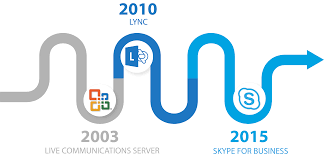 Skype For Business Avoxi Core Hosted Pbx Phone System For Business Voip Solutions Unified Office Edwards 44 Photos Service Tustin Broadconnect Usa Faxback Products Small Medium Fax Sver Affiliated Technology Advantages Of Voip Communications Communications Skype For Voice Solution Hsw