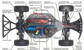 Traxxas Rc Car Diagram - Wiring Diagram • Rc Garage Traxxas Slash 4x4 Trucks Pinterest Review Proline Pro2 Short Course Truck Kit Big Squid Ripit Vehicles Fancing Adventures Snow Mud Simply An Invitation 110 Robby Gordon Edition Dakar 2 Wheel Drive Readyto Short Course Truck Losi Nscte 4x4 Ford Raptor To Monster Cversion Proline Castle Youtube 18 Or 2wd Rc10 Led Light Set With Rpm Bar Rc Car Diagram Wiring Custom Built 4link Trophy 7 Of The Best Nitro Cars Available In 2018 State