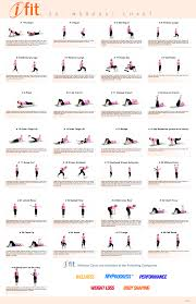 Printable Exercise Ball Workouts Chart More on Diets And Exercise
