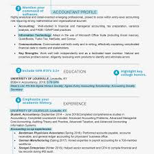 College Student / Grad Resume Examples And Writing Tips College Admission Resume Template Sample Student Pdf Impressive Templates For Students Fresh Examples 2019 Guide To Resumesample How Write A College Student Resume With Examples 20 Free Samples For Wwwautoalbuminfo Recent Graduate Professional 10 Valid Freshman Pinresumejob On Job Pinterest High School 70 Cv No Experience And Best Format Recent Graduates Koranstickenco