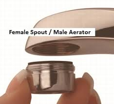 Delta Faucet Aerator Thread Size by Need Help Choosing The Right Faucet Aerator