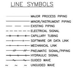Pictures Types Of Pipes Used In Plumbing by Interpreting Piping And Instrumentation Diagrams Symbology Aiche