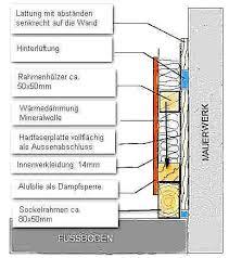 der wandaufbau der sauna sauna diy sauna saunahaus