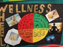 Wellness Wheel 6th Grade