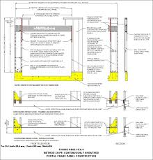 Ceiling Joist Span Tables by Vol 30 Iss 16 Final Regulation 13vac5 63 Virginia Uniform