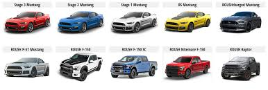 BT Performance Vehicles | Port Orchard Ford