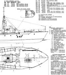 Model Ship Plans Free Download by August 2016