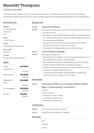 Stay-at-Home Mom Resume: Sample And Writing Guide [20+ Examples] Skills You Should Put On A Rumes Focusmrisoxfordco What Kind Of Skills Do You Put On A Resume Perfect Are Good Should I In My Rumes Nisatas J Plus Co Writing General For Cover Letters And Interviews Additional Formidable Other Relevant About Job 70 Can Use Wwwautoalbuminfo Things Draw 18737 To Include Examples Sample Resume Writing Samplresume2bwriting Where Do Bilingual Komanmouldingsco High School Tips The Best List Your Stayathome Mom Sample Guide 20