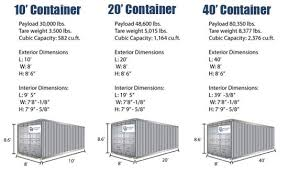 104 40 Foot Shipping Container New York City Nyc Ft Feet Storage S For Sale Or Rent Mobile On Demand Storage Of Ny Inc