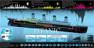 Titanic Sinking Animation Download by Graphics For Titanic Sinking Graphics Www Graphicsbuzz Com