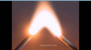 Arc Lamp Wikipedia by Electric Arc Video Learning Wizscience Com Youtube