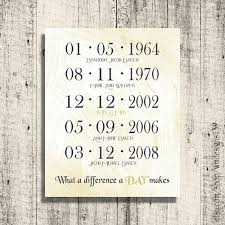 Personalized Wall Art Special Dates Important Anniversary Gift Custom Family Unique Gifts