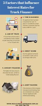 5 Factors That Influence Interest Rates For Truck Finance - Heavy ... Ltl Freight Rates Truck Drivers Rates For Truck Drivers Fees Recruitment Of Moving Rentals Budget Rental Youd Better Know This Insurance Cost Upwixcom Some 70 Japans Ground Shippers May Hike Poll Nikkei Loan Immediate Approval At Lowest Interest Shale Gas Development Linked To Traffic Accidents In Pennsylvania Lhh Ztgeist Uhaul Nhl Free Agents Lighthouse Dallas Wreck Attorney Weighs On High Crash