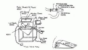Skat Blast Cabinet Manual by How Does An Abrasive Blast Cabinet Work Centerfordemocracy Org