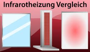 infrarotheizungen im test vergleich focus de