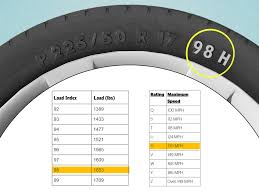How To Determine Tire Size: 7 Steps (with Pictures) - WikiHow Tire Pssure And The Cold Bontragers Psi Cversion Chart Will Tractor Size Inches Tire Cversion Chart Goodyear Philippines Launches 4 New Suv Tires Designed For Any Find Best Consumeraffairs Toyo Open Country At 2 Page 10 Ford Powerstroke Diesel Gallery Free Examples Thesambacom Split Bus View Topic 14 Tires Some Fender Info Please Ranger Sizes Wheels Pinterest Peerless Chain Autotrac Passenger Chains 0155510 Walmartcom Sizing 18 Wheel 2014 2015 2016 2017 2018