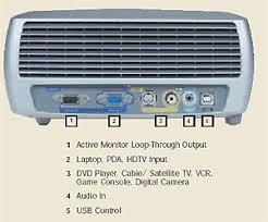 infocus x1 projector lcd projectors electronics