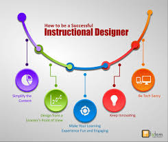Discuss The Role Of Instructional Design And How Beneficial Is ... Jobs Staffing Companies Express Employment Professionals 97 Best Worktelecommutinginfographics Images On Pinterest Instructional Design Tools College Of Pharmacy University Sample Cover Letter For Designer Guamreviewcom 100 Home Based Global Popular Home Work Writing For Hire School Essays Ld Technology Shared Services Impact Specialist Awesome Work From Photos Interior Senior Job In Franklin Wi Chicago Tribune How To Build A Career Working Remotely