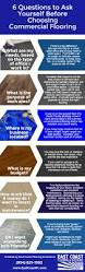 Types Of Flooring Materials by 100 Types Of Flooring Materials For Offices Floor Area