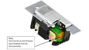 Humidity Sensing Bathroom Fan by Tech Talk U2013 Humidity Sensor And Fan Control Works Like Magic