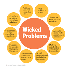 Facing Complexity Wicked Design Problems Age Of Awareness Medium